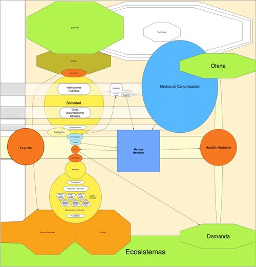 mapa-consumidor